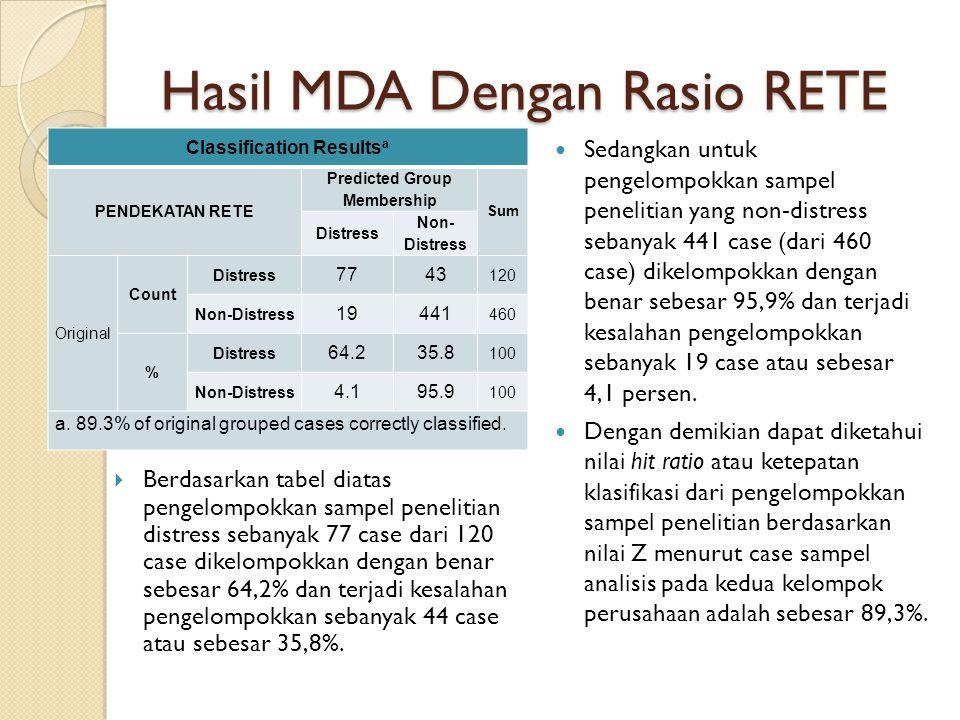 Hasil MDA Dengan Rasio RETE