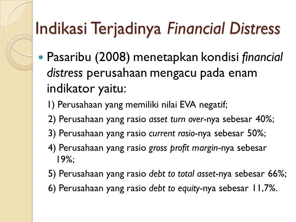 Indikasi Terjadinya Financial Distress