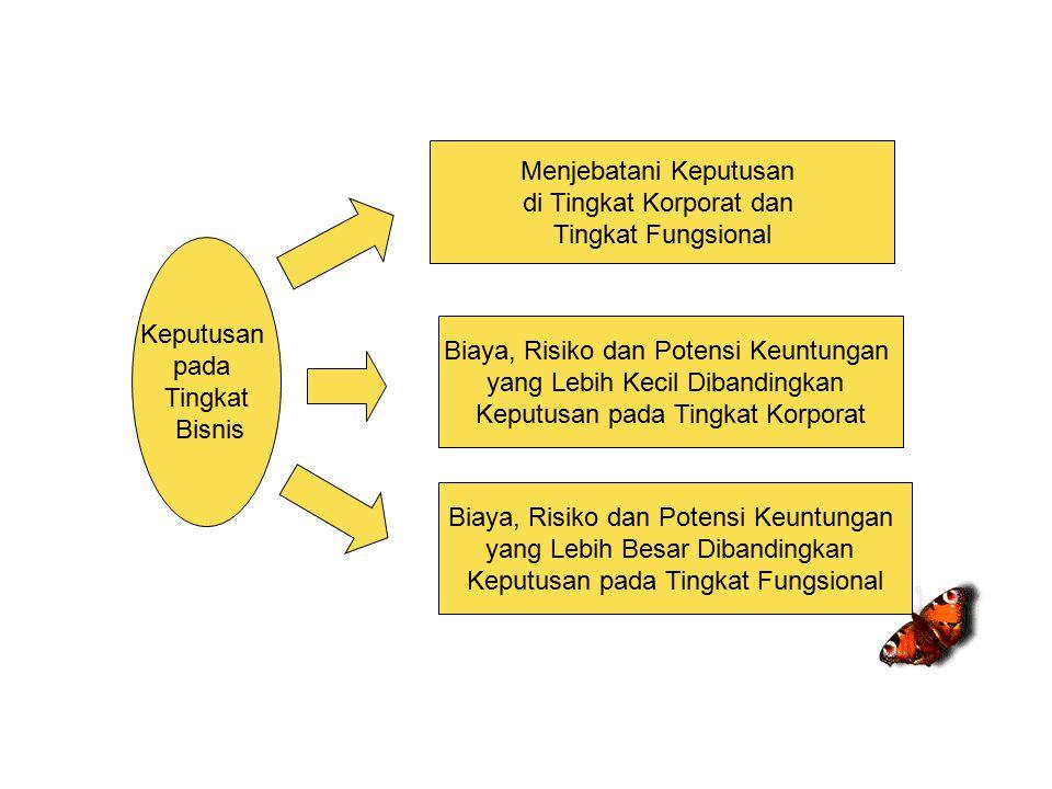 Menjebatani Keputusan di Tingkat Korporat dan Tingkat Fungsional