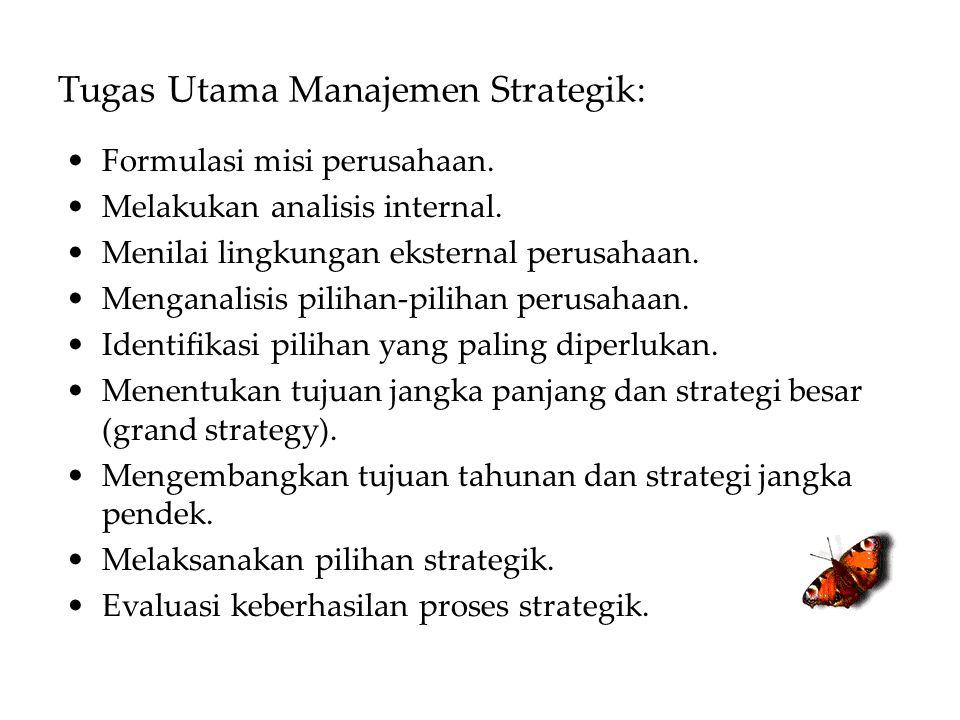 Tugas Utama Manajemen Strategik: