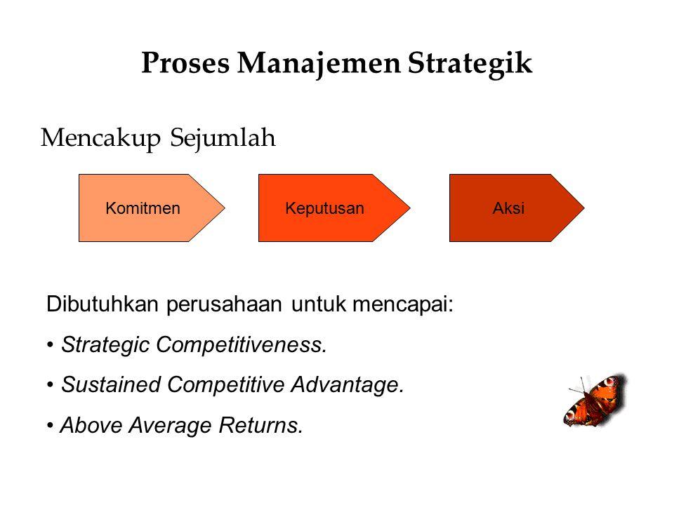 Proses Manajemen Strategik