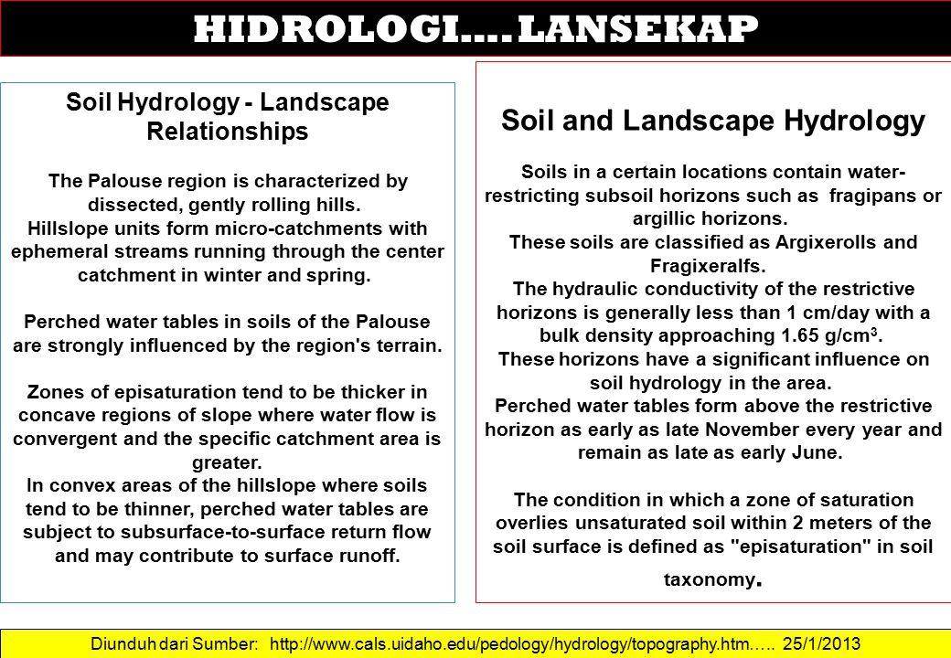 HIDROLOGI…. LANSEKAP Soil and Landscape Hydrology