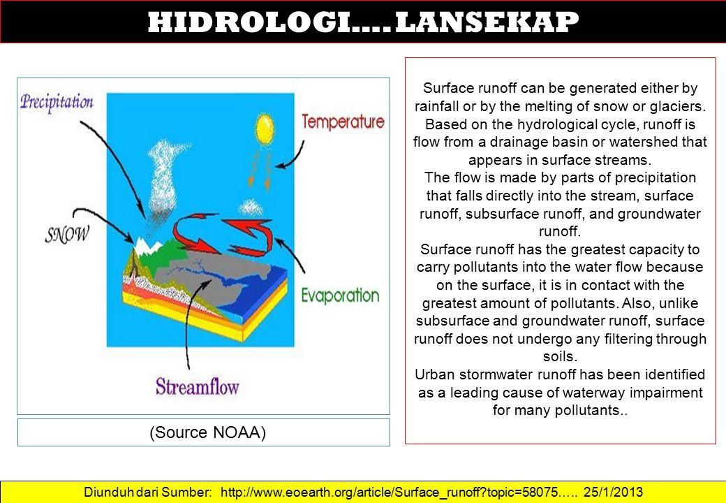 HIDROLOGI…. LANSEKAP (Source NOAA)