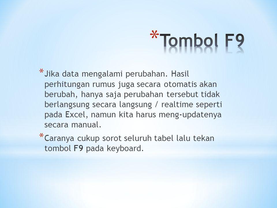 Tombol F9