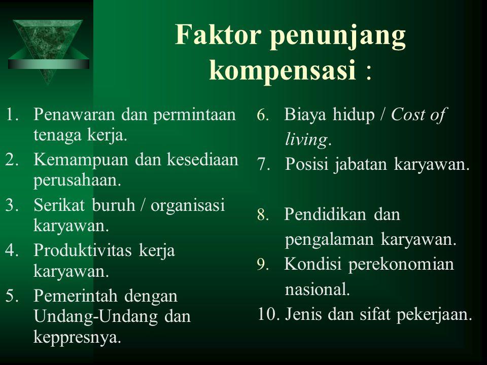 Faktor penunjang kompensasi :
