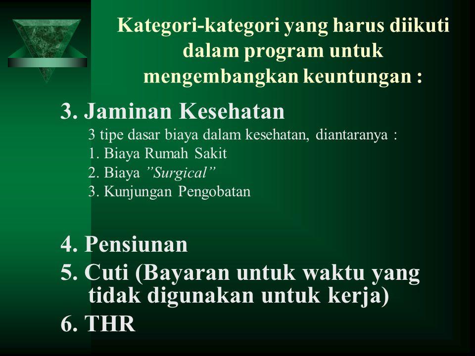 5. Cuti (Bayaran untuk waktu yang tidak digunakan untuk kerja) 6. THR