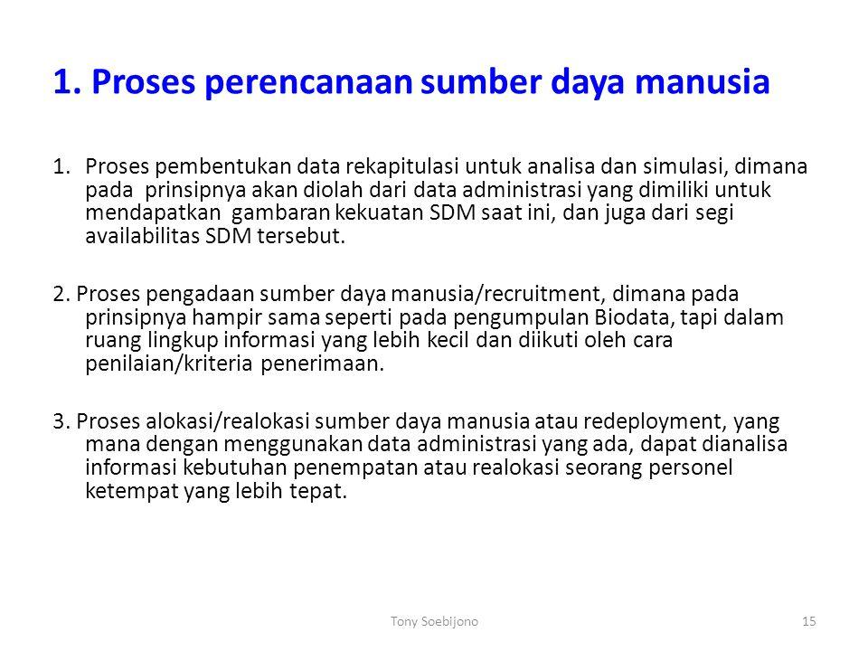 1. Proses perencanaan sumber daya manusia
