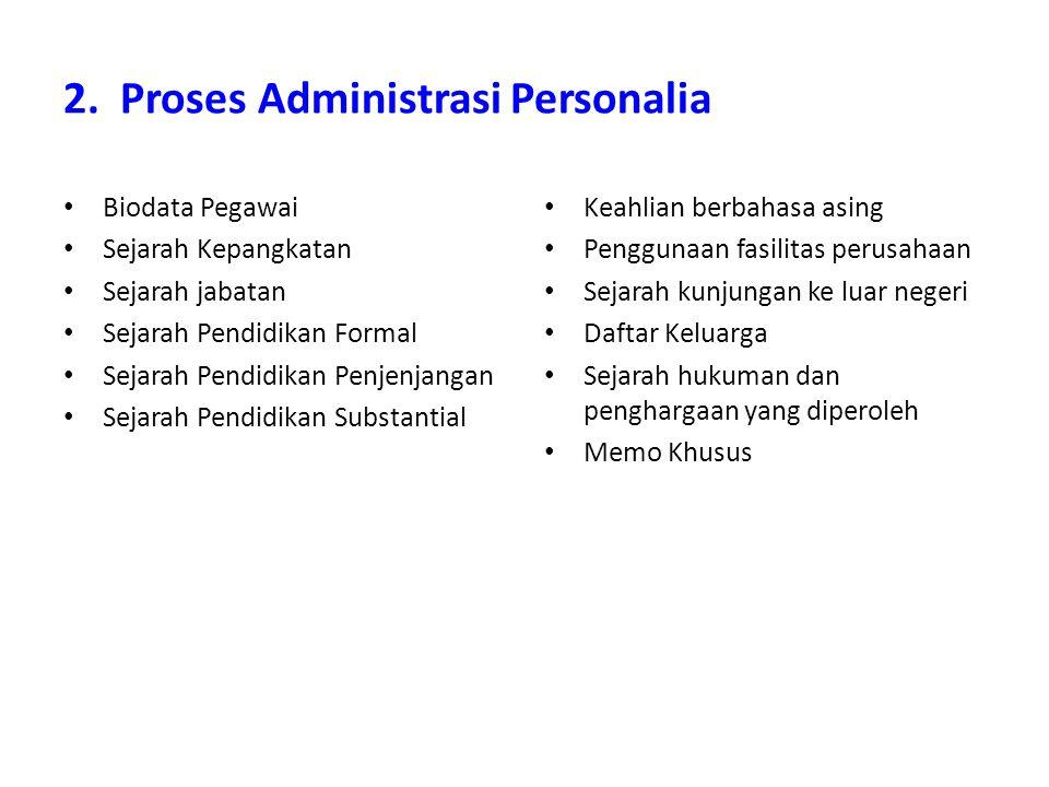 2. Proses Administrasi Personalia