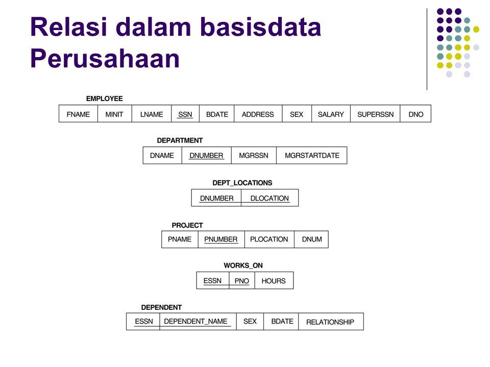 Relasi dalam basisdata Perusahaan