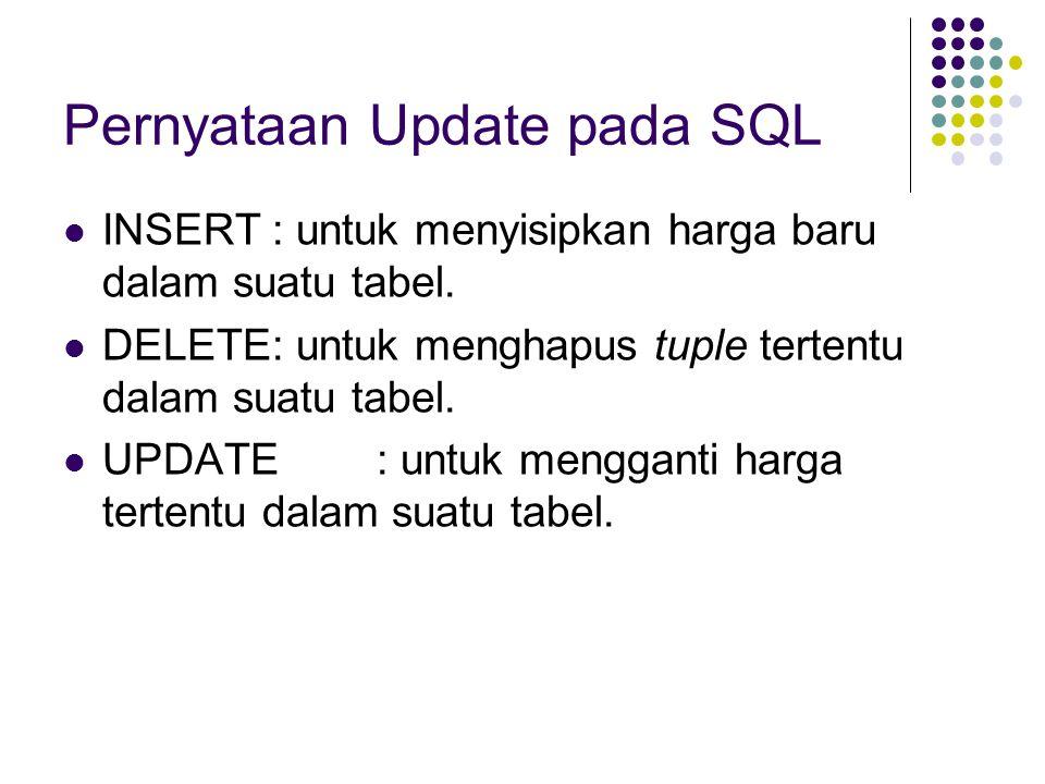 Pernyataan Update pada SQL