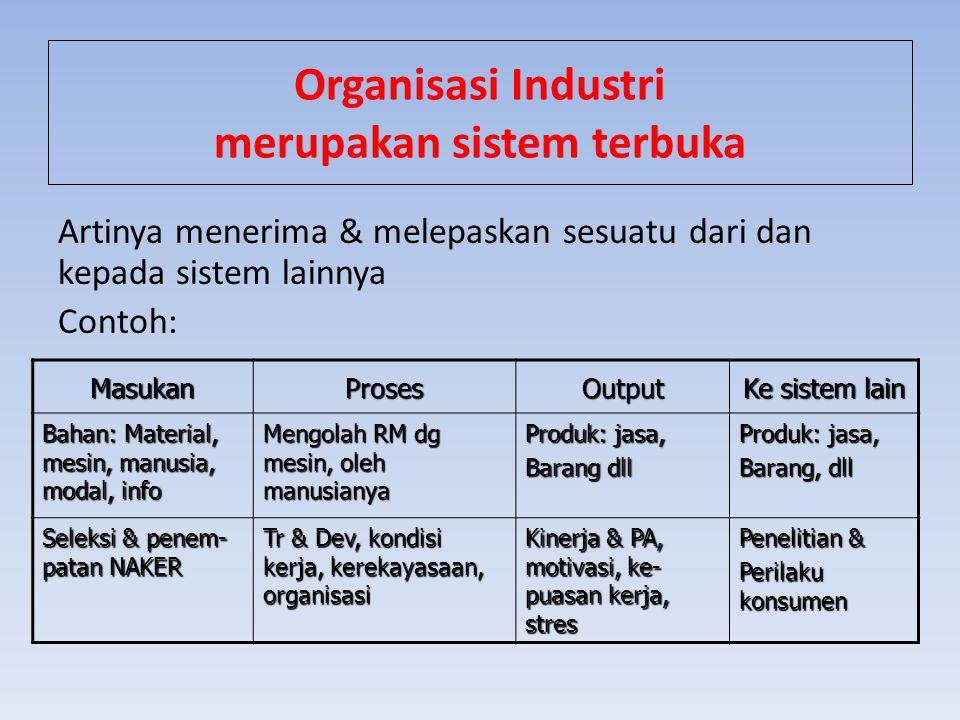Organisasi Industri merupakan sistem terbuka