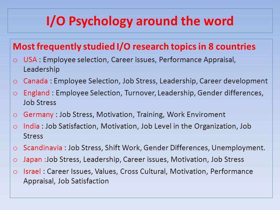 I/O Psychology around the word