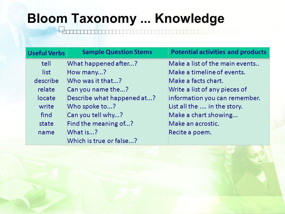 Bloom Taxonomy ... Knowledge