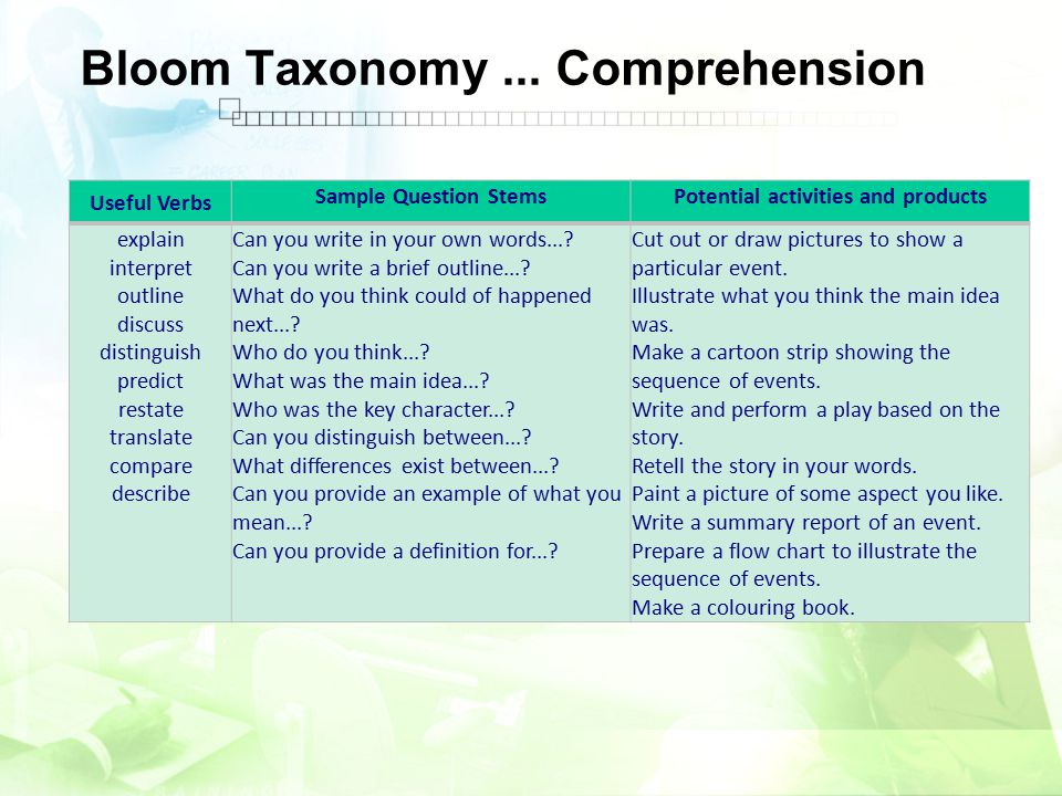 Bloom Taxonomy ... Comprehension