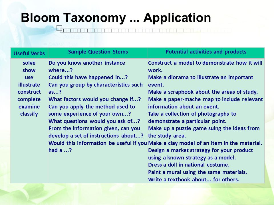 Bloom Taxonomy ... Application