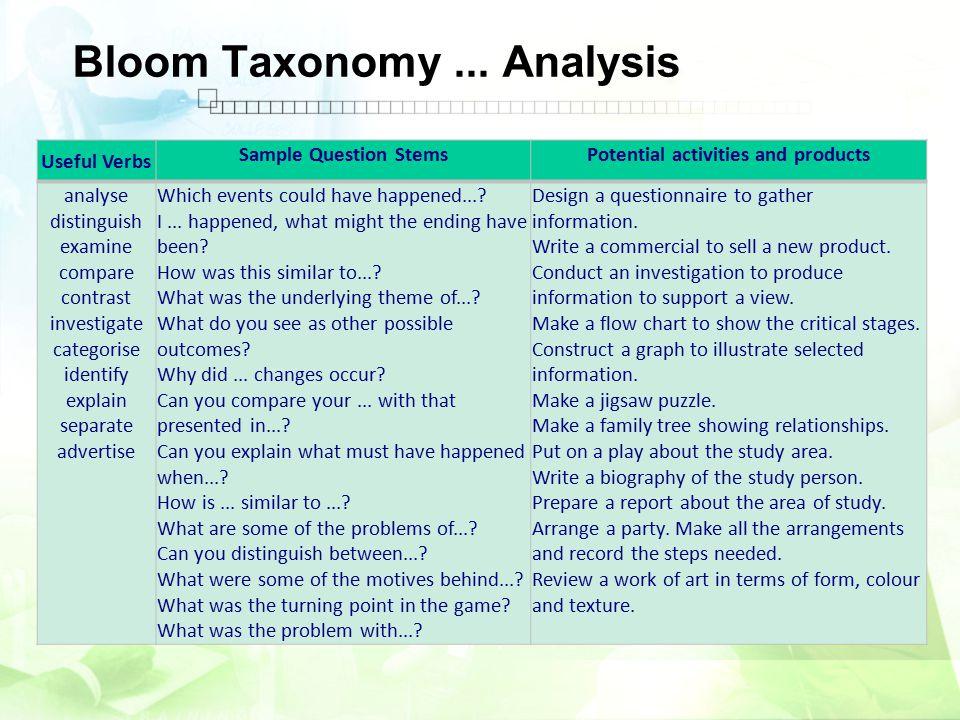 Bloom Taxonomy ... Analysis