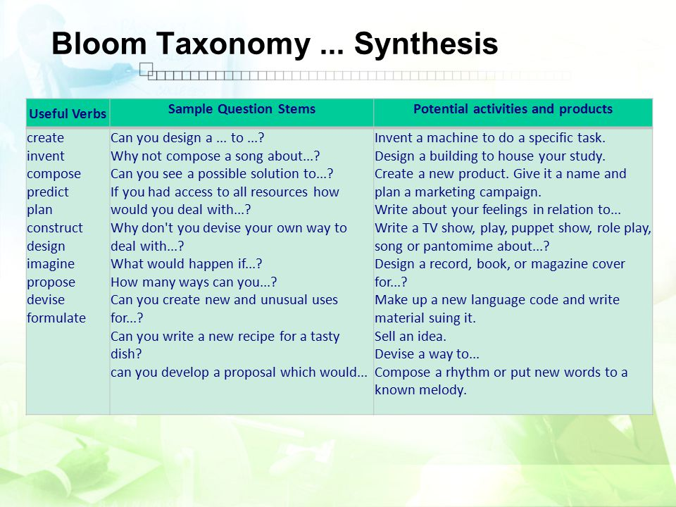 Bloom Taxonomy ... Synthesis