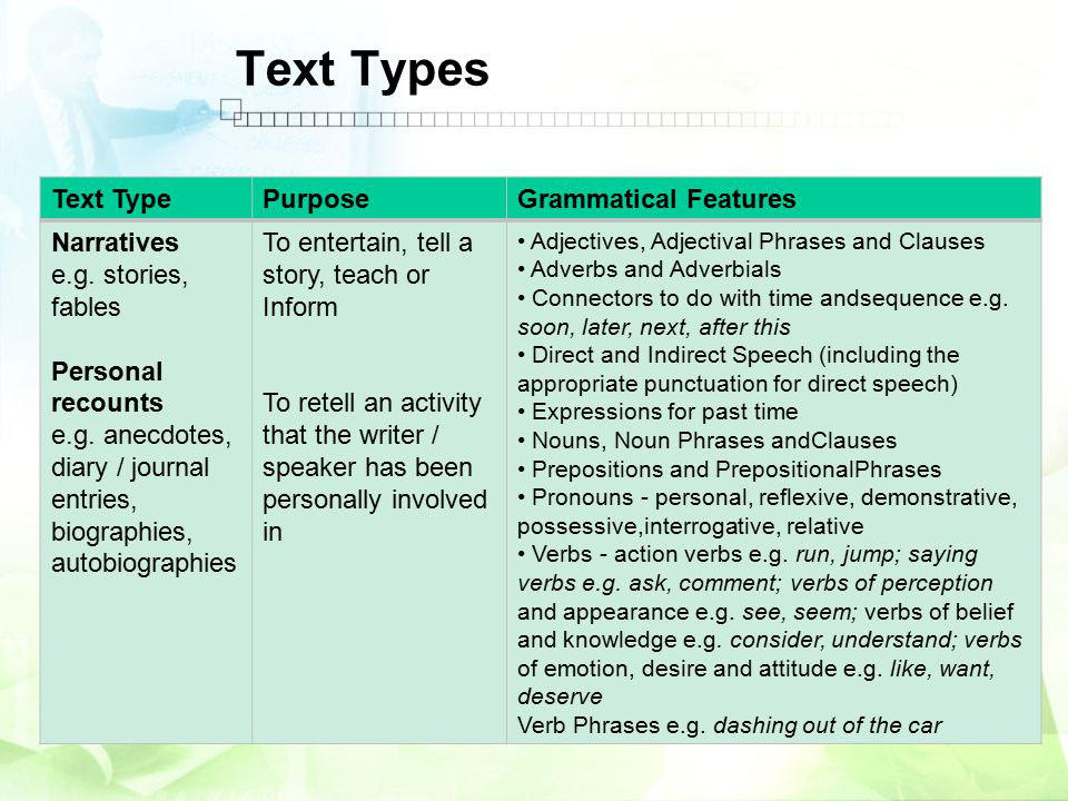 Text Types Text Type Purpose Grammatical Features Narratives