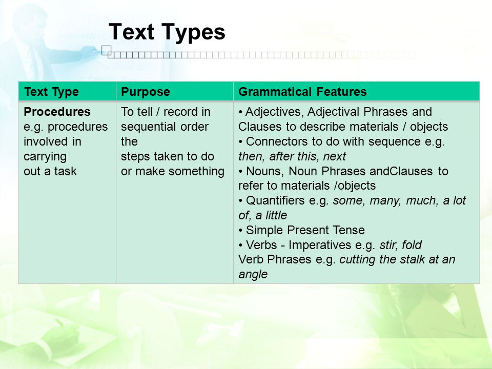 Text Types Text Type Purpose Grammatical Features Procedures