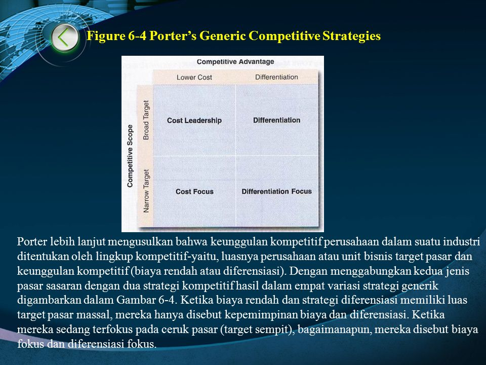 Figure 6-4 Porter's Generic Competitive Strategies