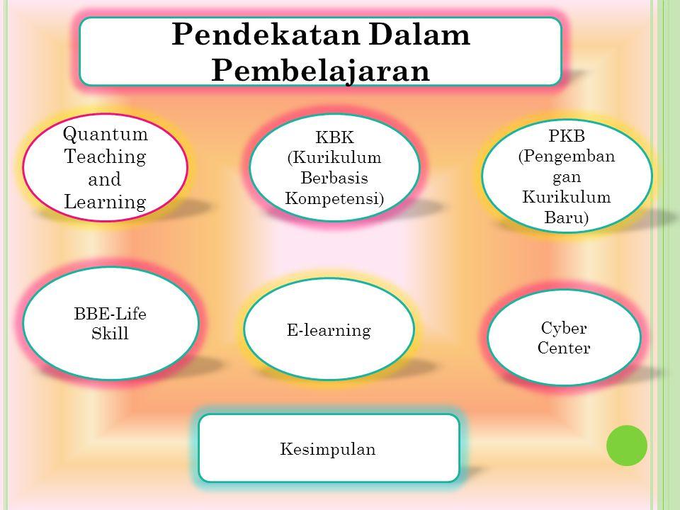 Pendekatan Dalam Pembelajaran