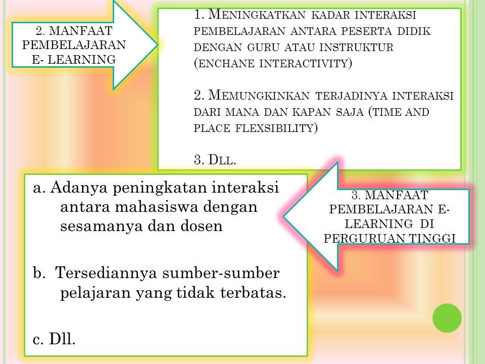 b. Tersediannya sumber-sumber pelajaran yang tidak terbatas.