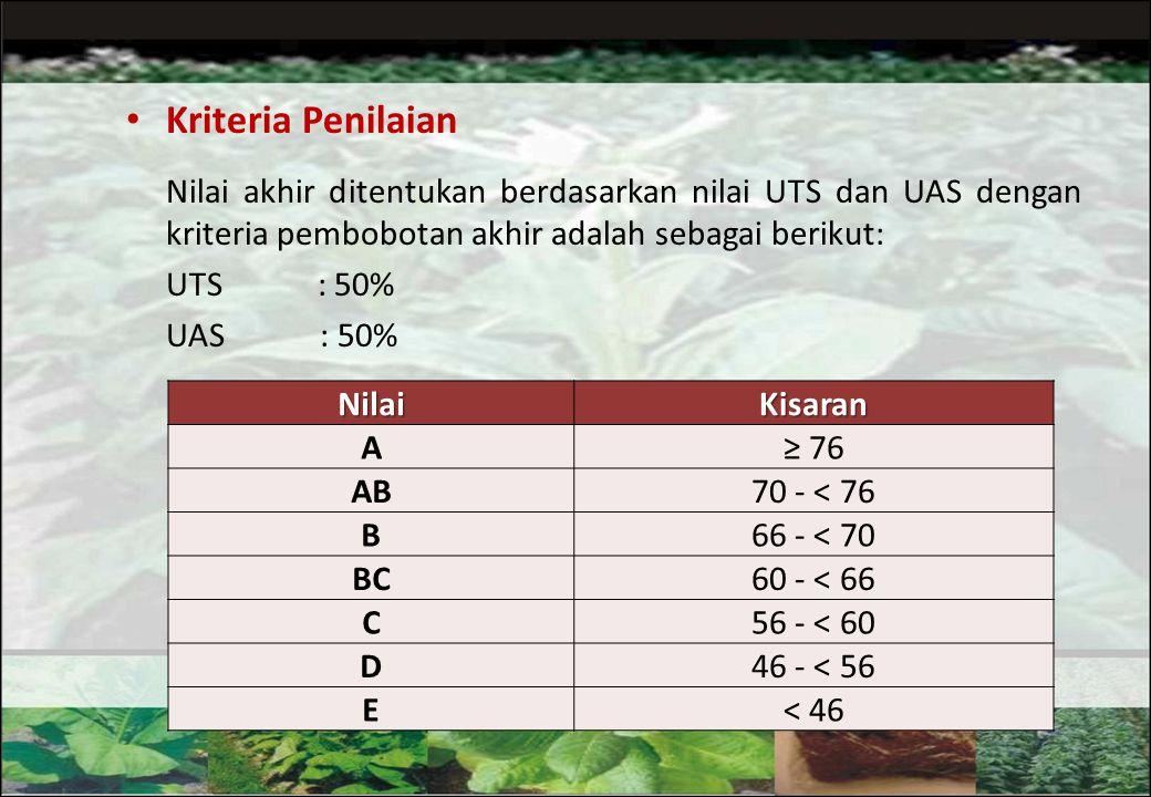 Kriteria Penilaian Nilai akhir ditentukan berdasarkan nilai UTS dan UAS dengan kriteria pembobotan akhir adalah sebagai berikut: