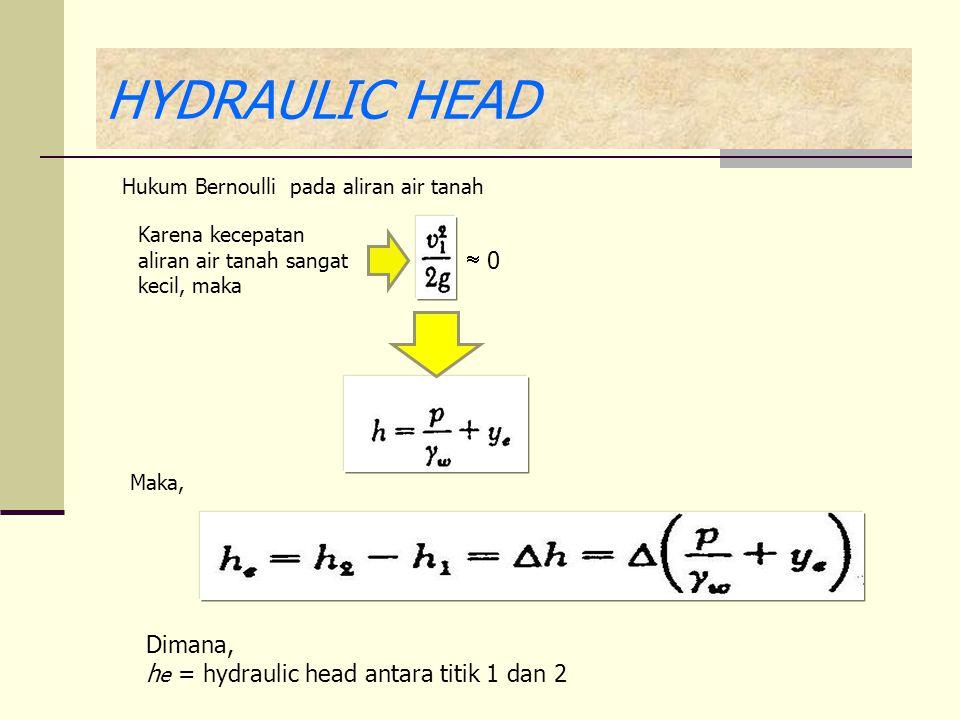 HYDRAULIC HEAD  0 Dimana, he = hydraulic head antara titik 1 dan 2