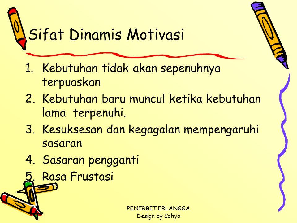 Sifat Dinamis Motivasi