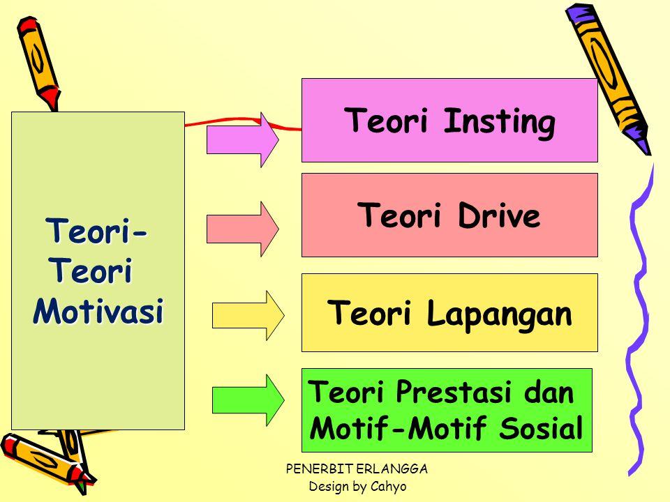 Teori Insting Teori- Teori Motivasi Teori Drive Teori Lapangan