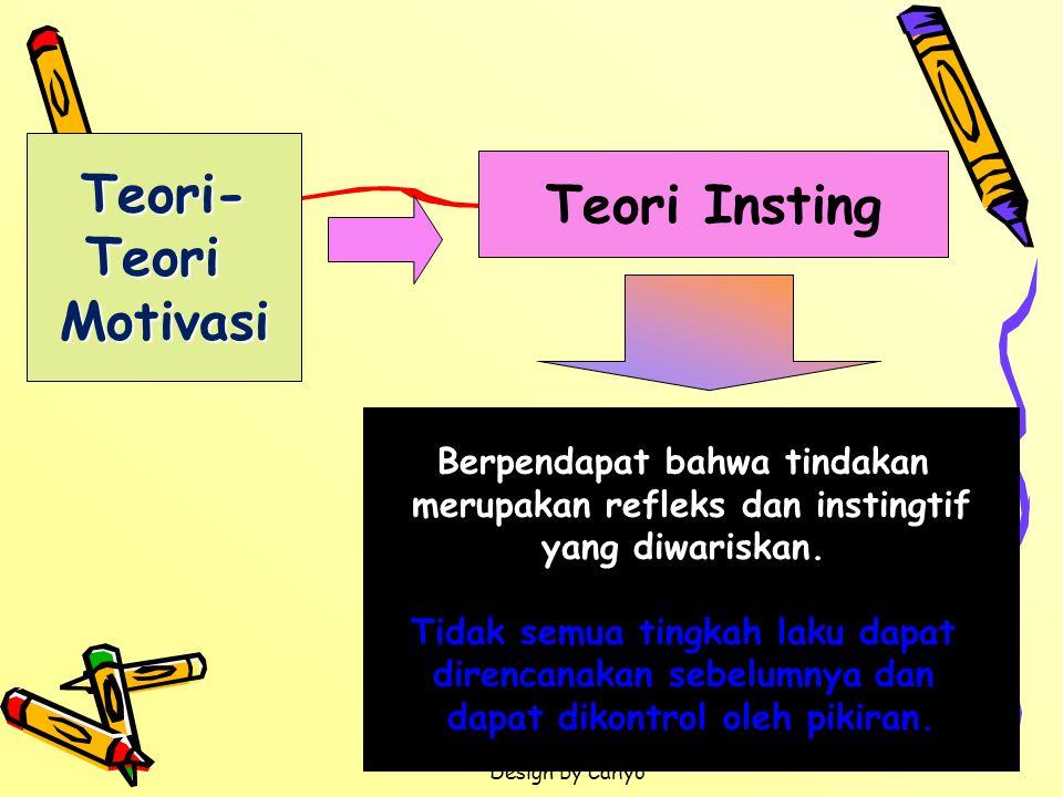 Teori- Teori Motivasi Teori Insting
