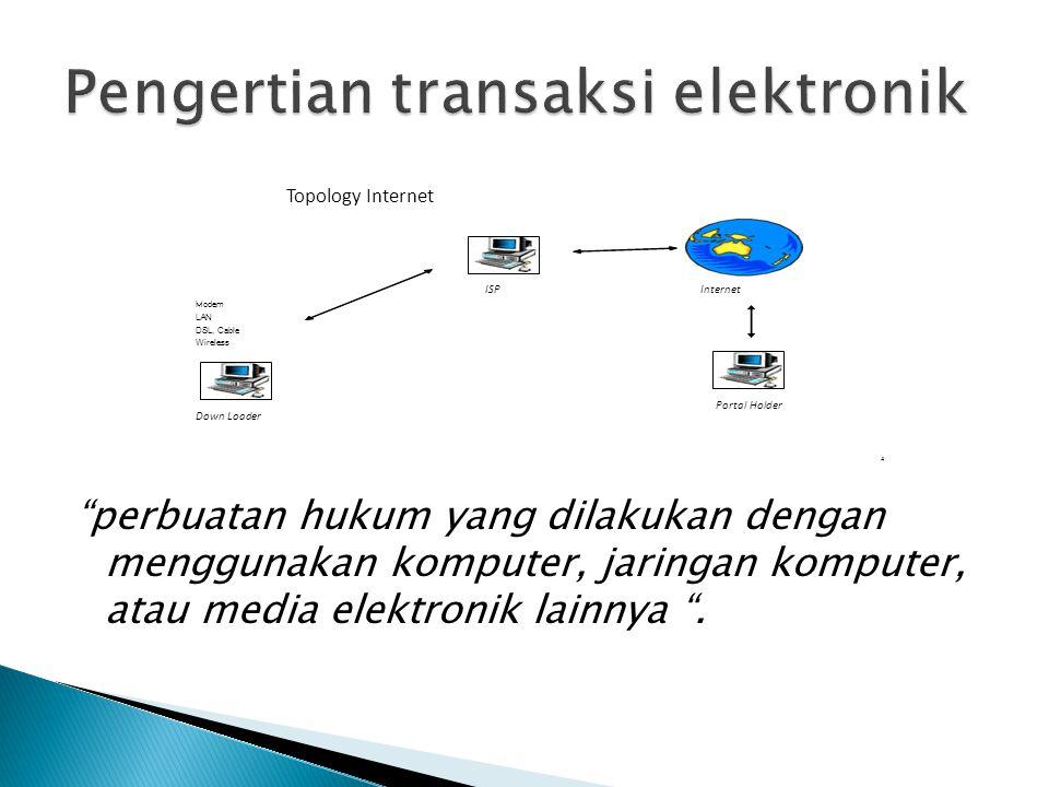 Pengertian transaksi elektronik