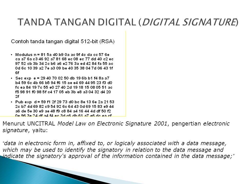 TANDA TANGAN DIGITAL (DIGITAL SIGNATURE)