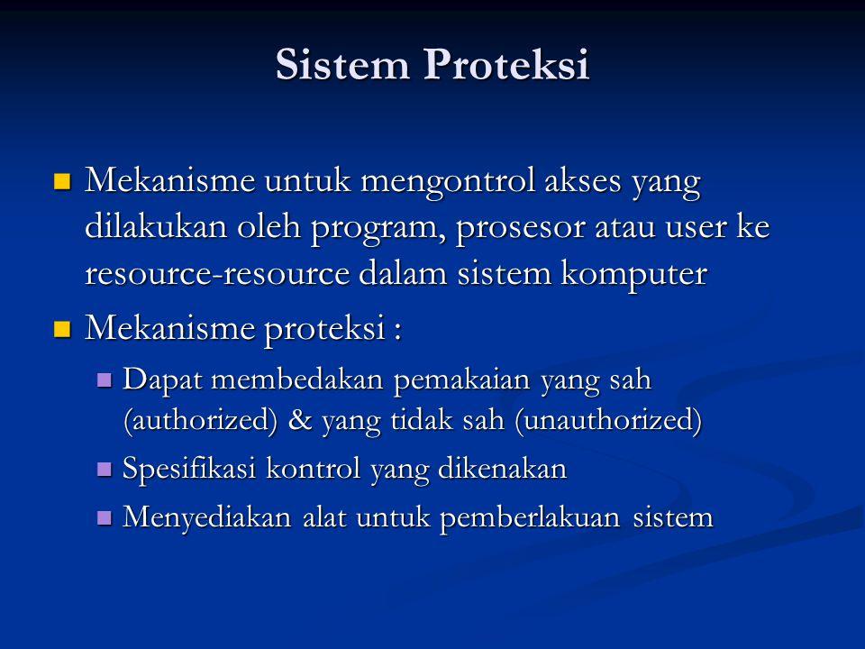 Sistem Proteksi Mekanisme untuk mengontrol akses yang dilakukan oleh program, prosesor atau user ke resource-resource dalam sistem komputer.
