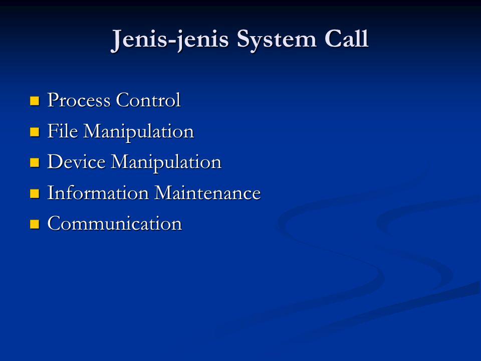 Jenis-jenis System Call