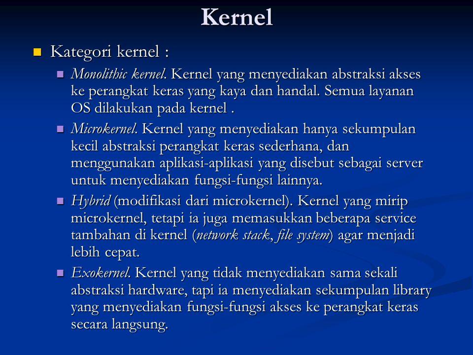 Kernel Kategori kernel :