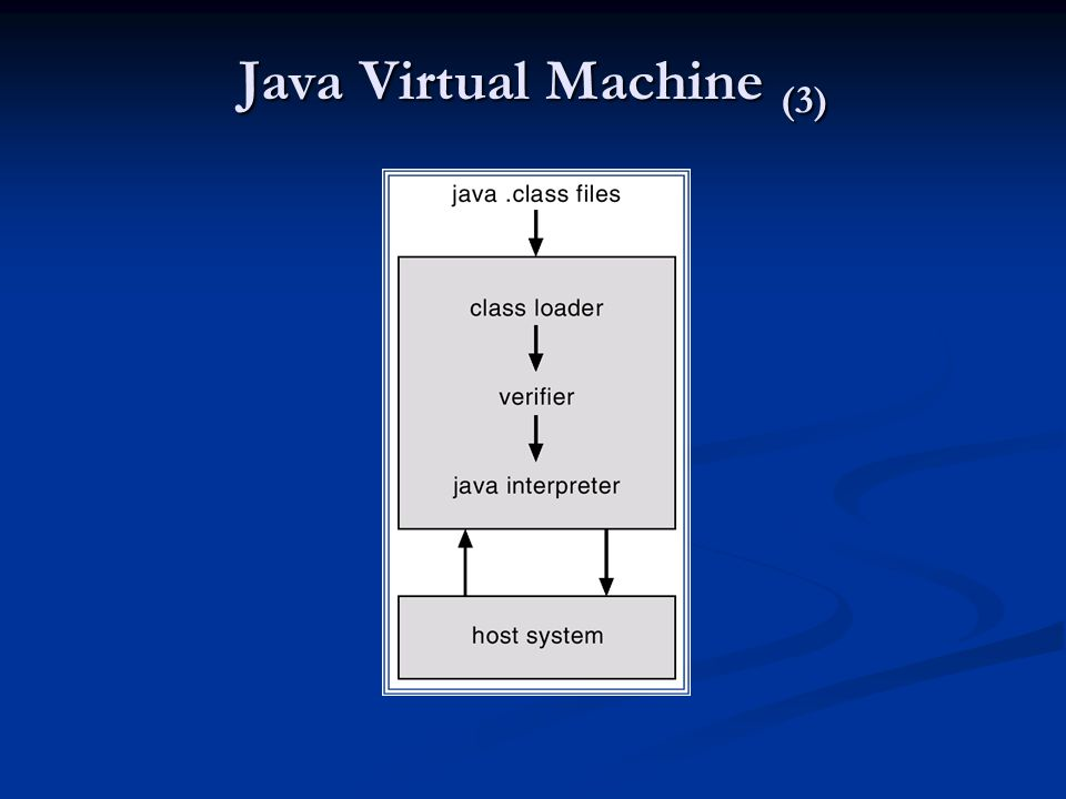 Java Virtual Machine (3)