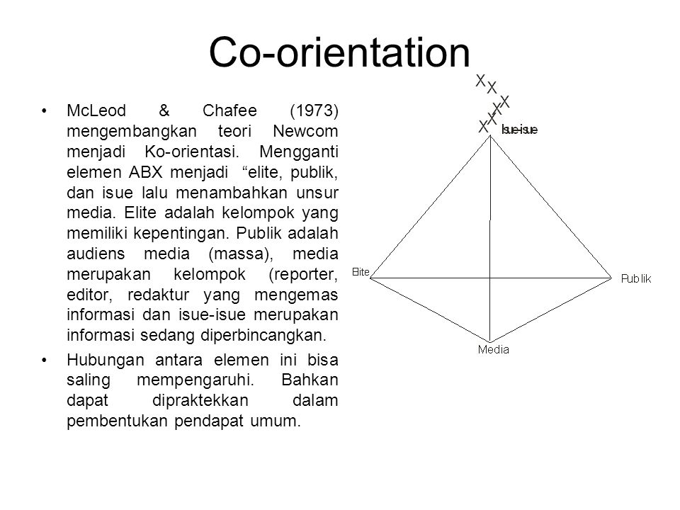 Co-orientation