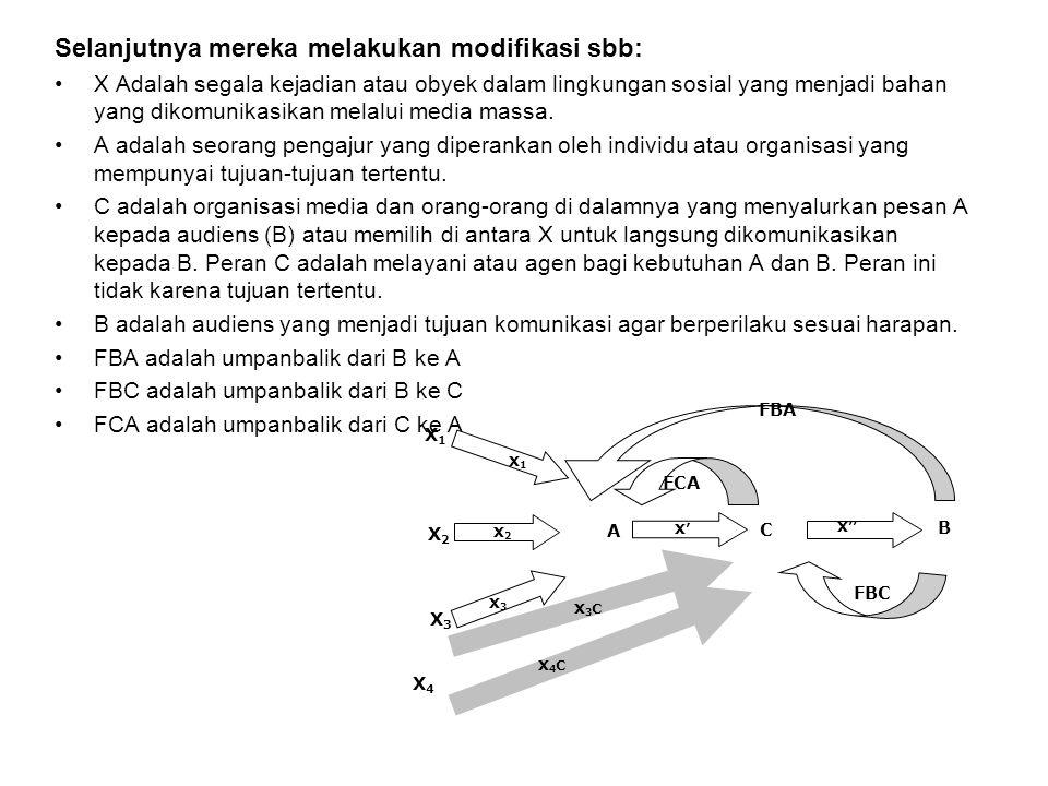 Selanjutnya mereka melakukan modifikasi sbb: