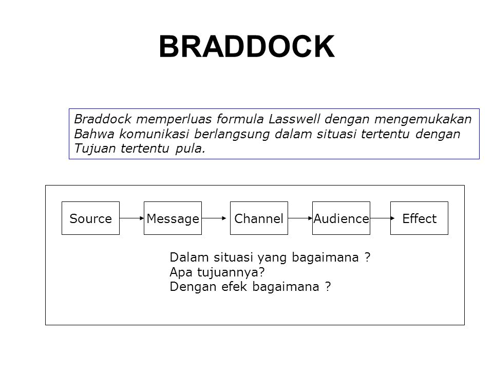 BRADDOCK Braddock memperluas formula Lasswell dengan mengemukakan