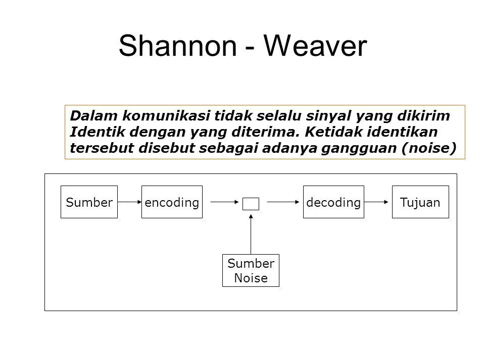 Shannon - Weaver Dalam komunikasi tidak selalu sinyal yang dikirim