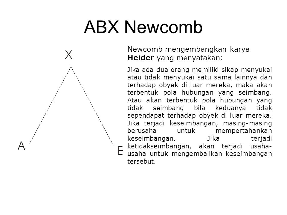 ABX Newcomb Newcomb mengembangkan karya Heider yang menyatakan: