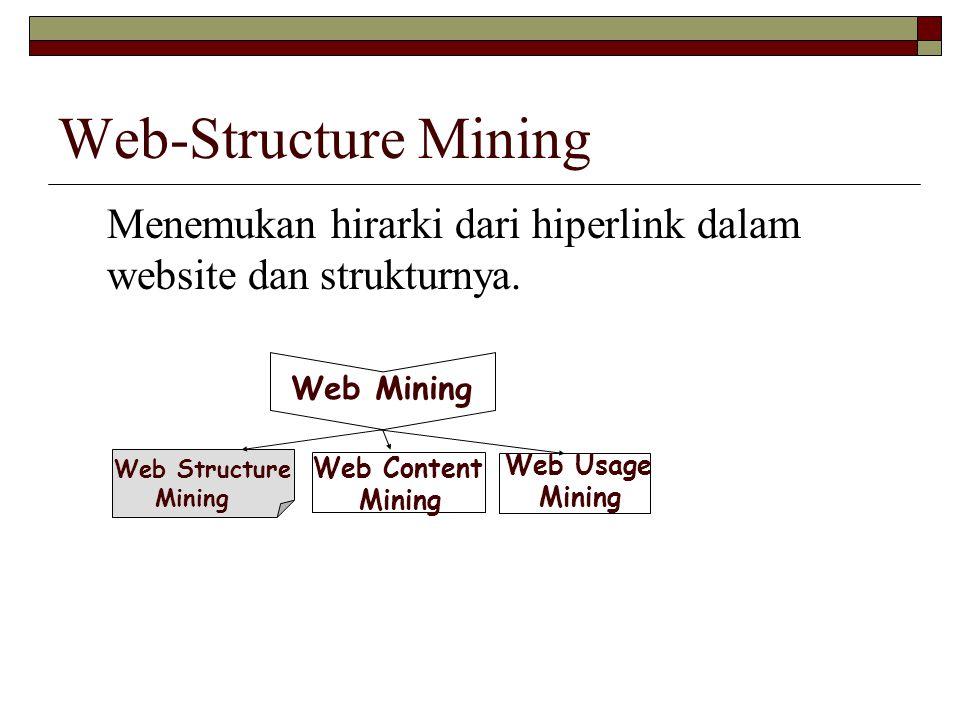 Web-Structure Mining Menemukan hirarki dari hiperlink dalam website dan strukturnya. Web Mining. Web Usage.