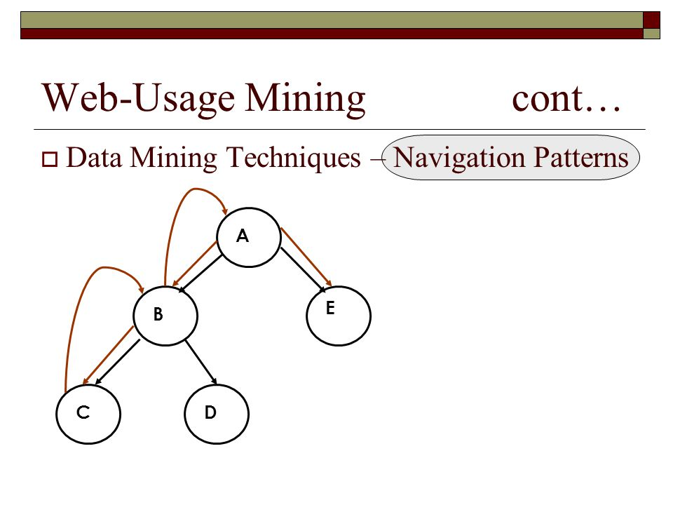 Web-Usage Mining cont…