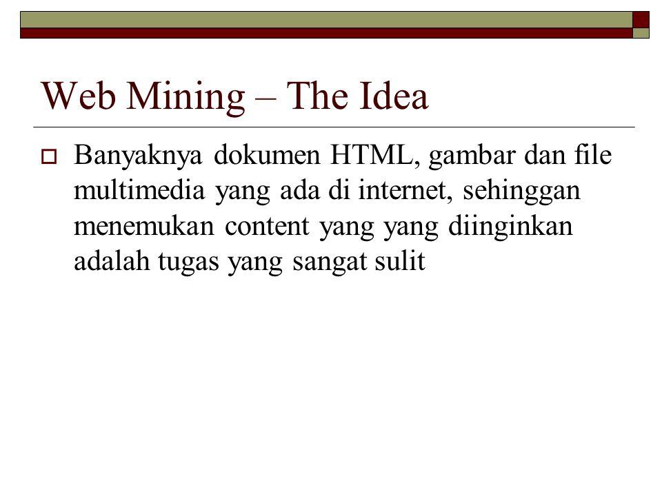 Web Mining – The Idea