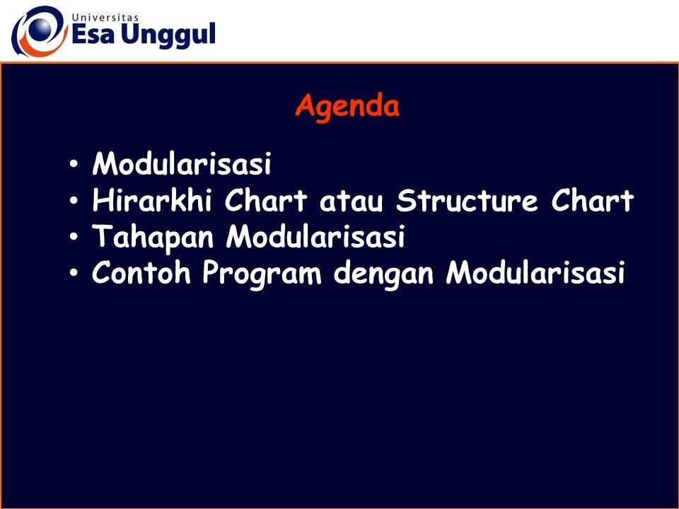 Agenda Modularisasi. Hirarkhi Chart atau Structure Chart.