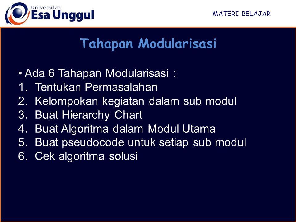 Tahapan Modularisasi Ada 6 Tahapan Modularisasi :