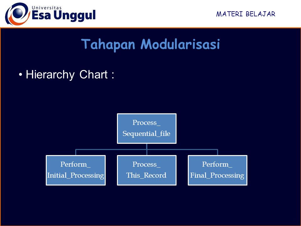 Tahapan Modularisasi Hierarchy Chart : MATERI BELAJAR Sequential_file
