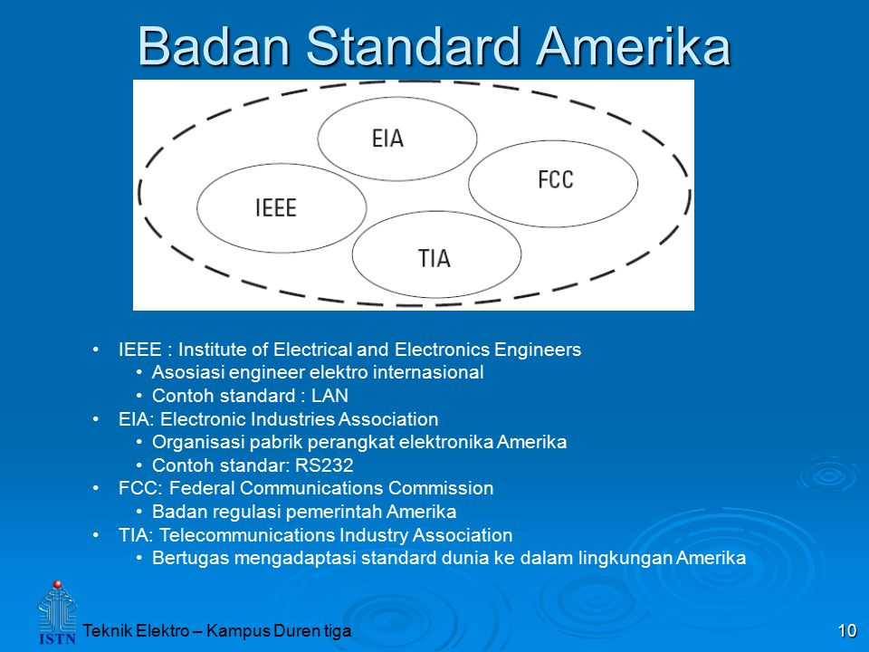 Badan Standard Amerika