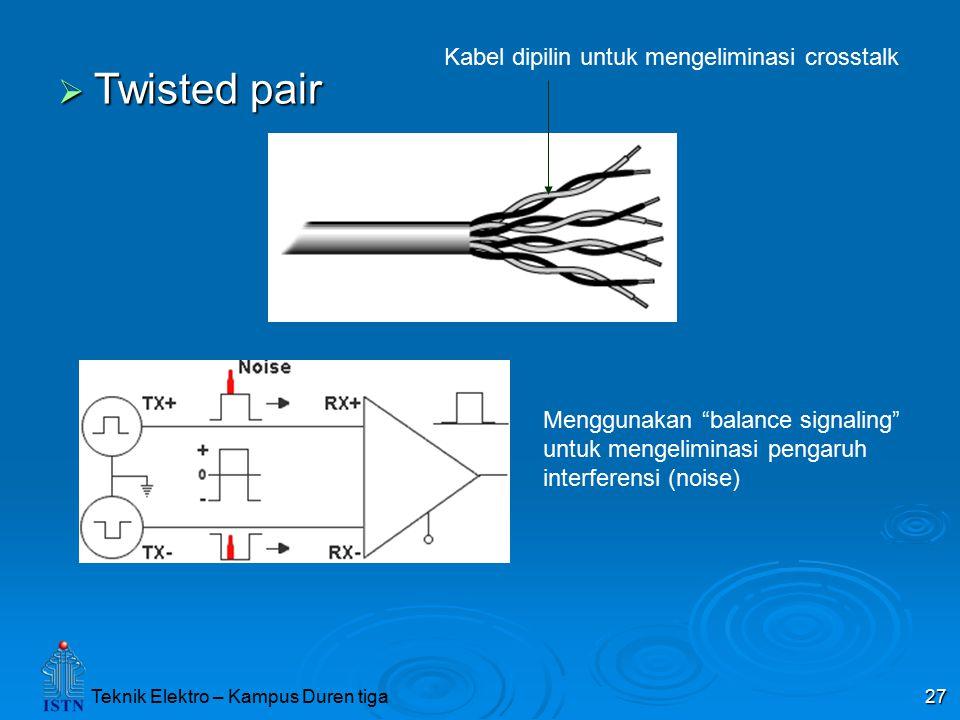 Twisted pair Kabel dipilin untuk mengeliminasi crosstalk